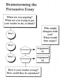 argumentative essay worksheet worksheets argumentative essay worksheet