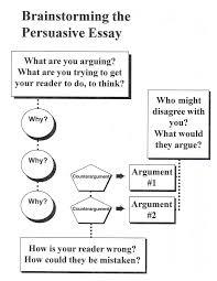 argumentative essay worksheet worksheets argumentative essay worksheet