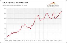 The World Fell Into Debt Trap Will Gold Help Kitco News