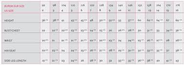 Burda Measurement Guide Burdastyle Com