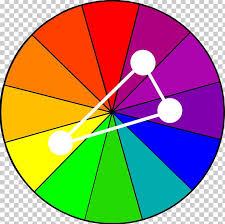 Color Wheel Complementary Colors Color Scheme Color Chart