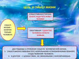Цель и смысл жизни  Цель и смысл жизни человека обществознание реферат