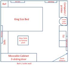 Bedroom feng shui diagram Bedroom feng shui layout