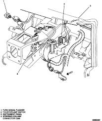 95 s10 flasher location wiring diagram database wiring diagram database where is the turn signal on a 95 gmc yukon v 8 350 4x4 emergency works