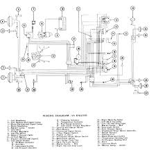 one wire alternator wiring diagram chevy one discover your 1967 jeep cj5 wiring diagram one wire
