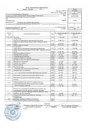 АО ПО Электрохимический завод Интегрированный годовой отчет  Отчет о финансовых результатах Отчет о финансовых результатах и другие документы бухгалтерской финансовой отчетности