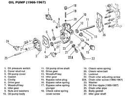 harley diagrams and manuals Oil Pump Wiring Diagram Oil Pump Wiring Diagram #16 rain oil pump wiring diagram