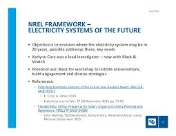 Disruptive technologies and the future of the utility business model