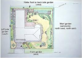 Small Picture Cute Zen Garden Design Plan For Create Home Interior Design with