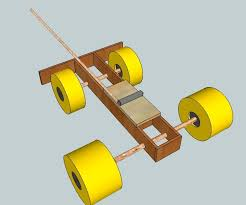 mouse trap car essay mousetrap car
