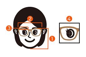 メガネ屋監修顔型からみる自分に似合うメガネの見つけ方 メガネ