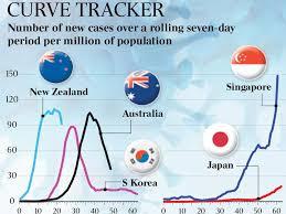 Victoria's latest coronavirus rules, explained. Coronavirus Australia The Australian Towns That Are Covid 19 Free
