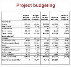 Project Budget Template 6 Budget Template Budgeting