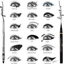 Eyeliner Chart Ever Wright Eyeliner Chart Make Up And Beauty Eye
