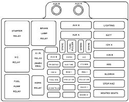 2001 corvette fuse box diagram detailed schematics diagram 2001 chevy silverado 1500 fuse box location 2001 chevy silverado fuse box diagram suburban 1500 chevrolet under 2001 xj fuse box diagram 2001 corvette fuse box diagram