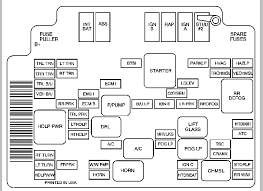 chevrolet s fuse box diagram wiring diagrams online
