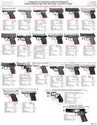 18 Up To Date Gun Size Comparison Chart