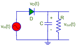 diode lab problem the diode rectifier circuit shown below is one way to convert an ac input signal from the tachometer to a dc voltage you need to investigate using