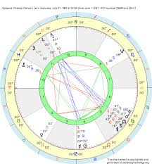 Kalpana Chawla Birth Chart Birth Chart Kalpana Chawla Cancer Zodiac Sign Astrology