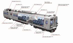 commuter rail car schematic data wiring diagram blog train rail car schematics data wiring diagram blog box car schematics commuter rail car schematic