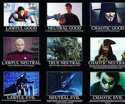Chaotic Neutral Chart Test True Neutral Easydamus