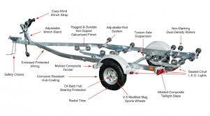 1989 ez load boat trailer diagram diy enthusiasts wiring diagrams \u2022 Auto Trailer Winch easy loader schematic wire center u2022 rh wildcatgroup co ez loader boat trailers rc boat trailers