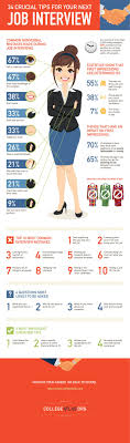 best ideas about questions for job interview 34 crucial job interview tips infographics career image lightscap3s com