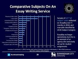 should essay topics and answers