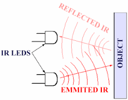 infra red proximity sensor part com object detection using ir light