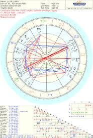 Soulmate Composite Chart Help I Am Losing My Mind And I Dont Know Where Else To
