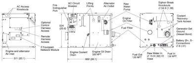 wiring diagram for genset wiring image wiring diagram wiring diagram onan genset 6 5 kw wiring auto wiring diagram on wiring diagram for genset