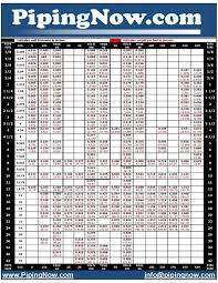 Astm Pipe Weight Chart