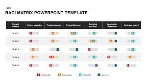Raci Matrix Powerpoint Template Keynote Slidebazaar Com