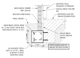 adding brick ledge to existing