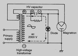 wiring diagram electric oven wiring diagram sch wiring diagram for oven wiring diagram expert wiring diagram for whirlpool electric oven electric oven wiring
