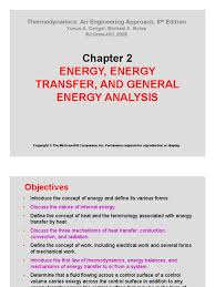 Chapter 02 Lecture 2017 | Greenhouse Effect | Heat