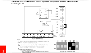 lennox humidifier wiring diagram how do i wire a honeywell truesteam unit to a comfortmaker honeywell diagram