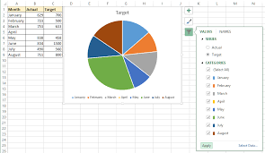2d Line Chart In Excel 2d 3d Pie Chart In Excel Tech Funda