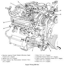 1998 chevy blazer wiring diagram 1998 discover your wiring chevy s10 crankshaft sensor location 350 starter solenoid wiring diagram