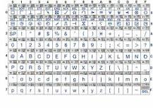 Image result for What is the char function in Excel?