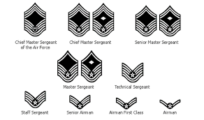 Air Force Insignia Chart United States Military Rank Structure For The Air Force