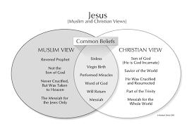 Similarities Between Islam And Christianity Venn Diagram Lessons In Islam Similarities Between Islam And Christianity