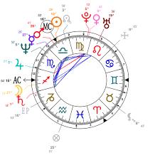 Astrology And Natal Chart Of Simon Cowell Born On 1959 10 07