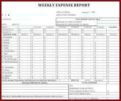Yearly Expense Report Template Excel Basic Expense Report Template Free Word Excel Documents