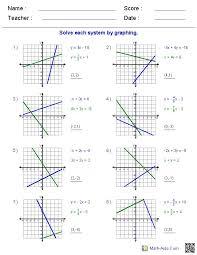 17 best ideas about linear function on algebra
