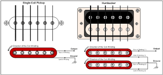 gibson pickup wiring diagram les paul images gibson wiring wiring diagram seymour duncan les paul gibson