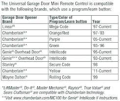 garage door opener programming craftsman universal garage door remote craftsman garage door opener programming remote photo