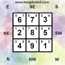 The Basics Of How Flying Star Feng Shui Works Fengshuied