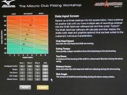 Mizuno Shaft Optimizer Chart Mizuno Match The Shaft Optimizer Advertorial Golfwrx