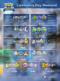 Pokemon Go Việt Nam (PoGoVN) | [CD move 2018 - 2019]